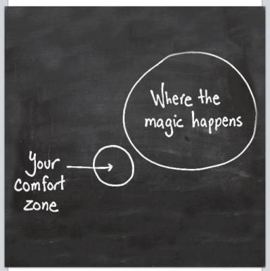 Where the magic happens!
