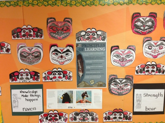 First Peoples Principles of Learning